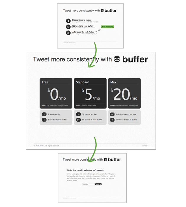 Buffer's signup flow with pricing page
